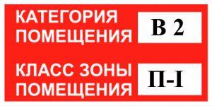 Категория пожарной безопасности помещения трасформаторной подстанции В 2